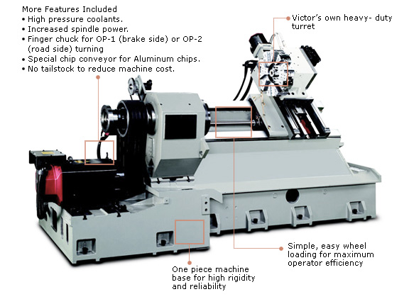 Vturn-300W Wheel Machining & Turnkey